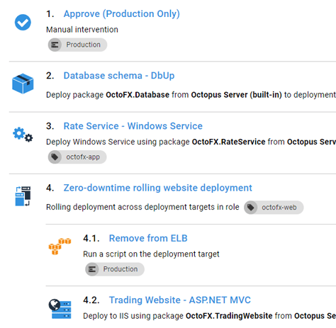 Automated deployments for ASP NET | Octopus Deploy